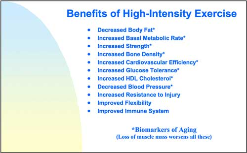 high intensity exercise benefits