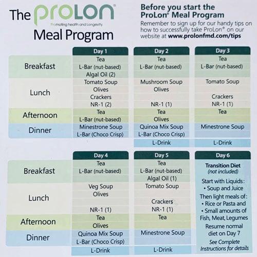 prolon meal card